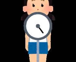 正月太りを『2日』で解消するためのダイエット方法3つのポイント!